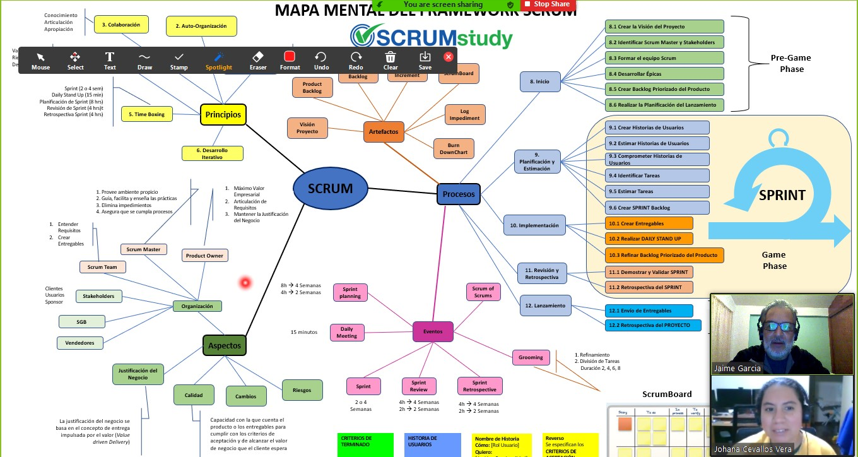 Curso Virtual - Scrum Master